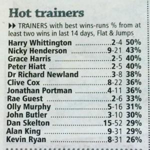 Hot trainer